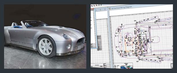 car-industry